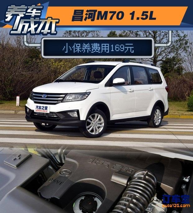小保养费用169元 昌河M70养车成本解析