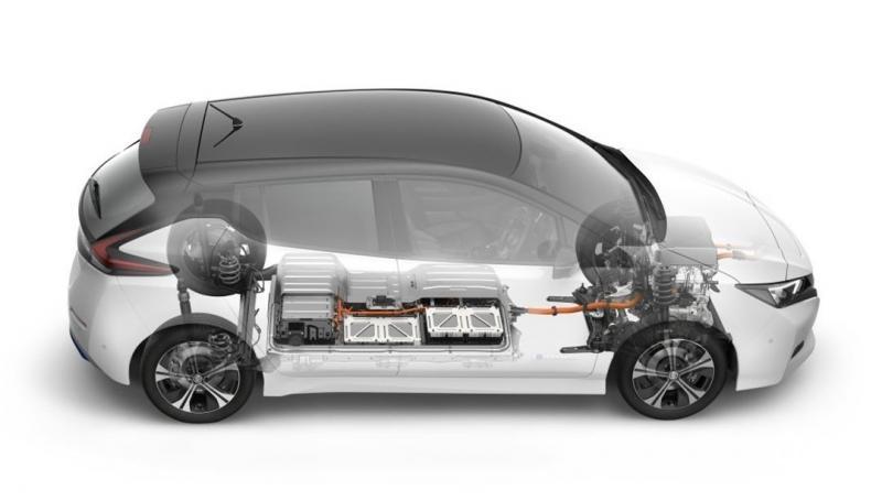 换电池比买新车贵,新能源车万万买不得,这种论调可信吗
