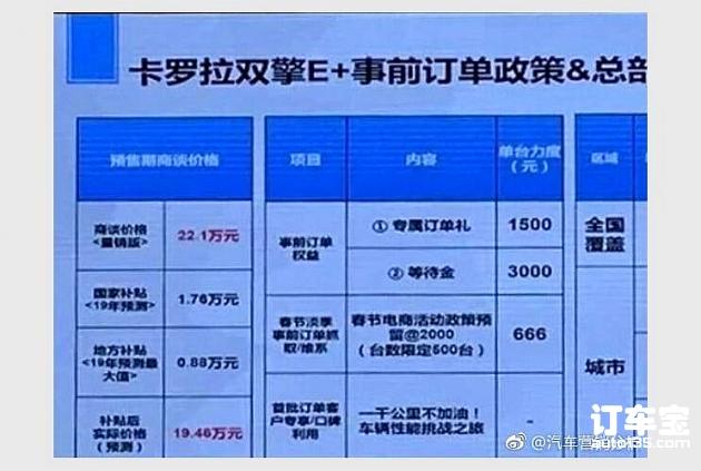 疑似卡罗拉双擎E+预售价 补贴后19.46万元
