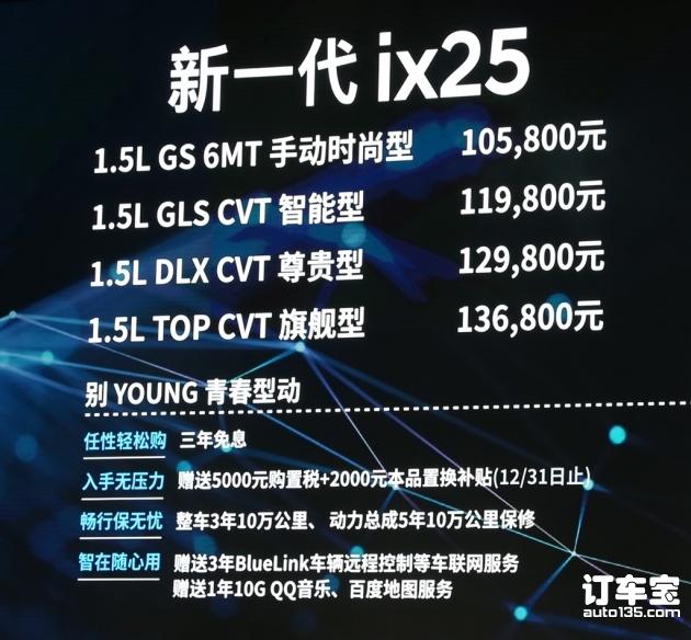 北京现代全新ix25上市 售10.58万-13.68万