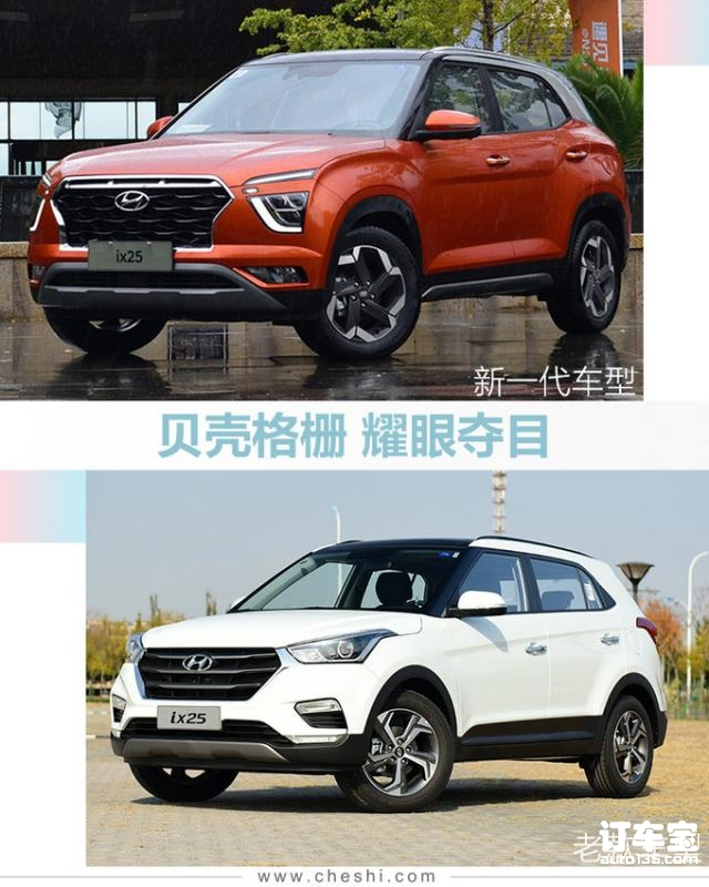 北京现代全新ix25上市 XX.XX万起售比老款降X万-图1