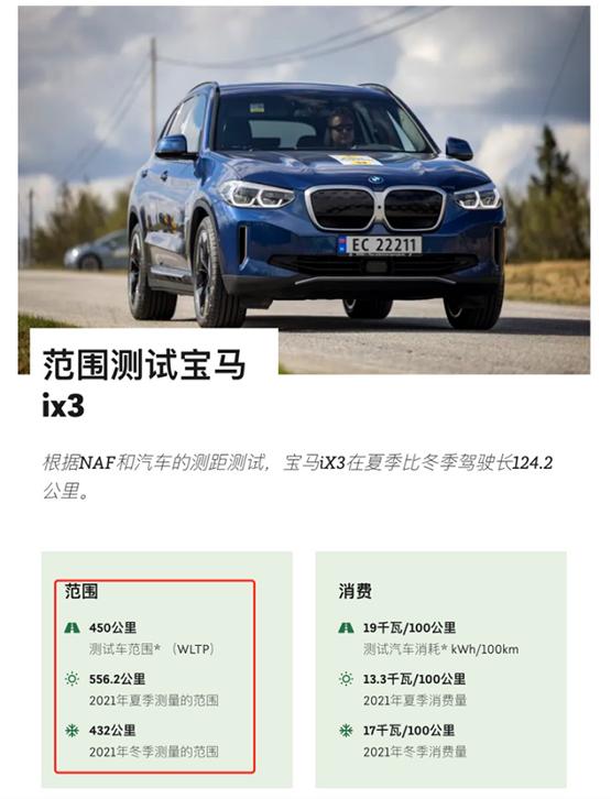 宝马iX3/奔驰EQC 豪华品牌纯电车型品鉴
